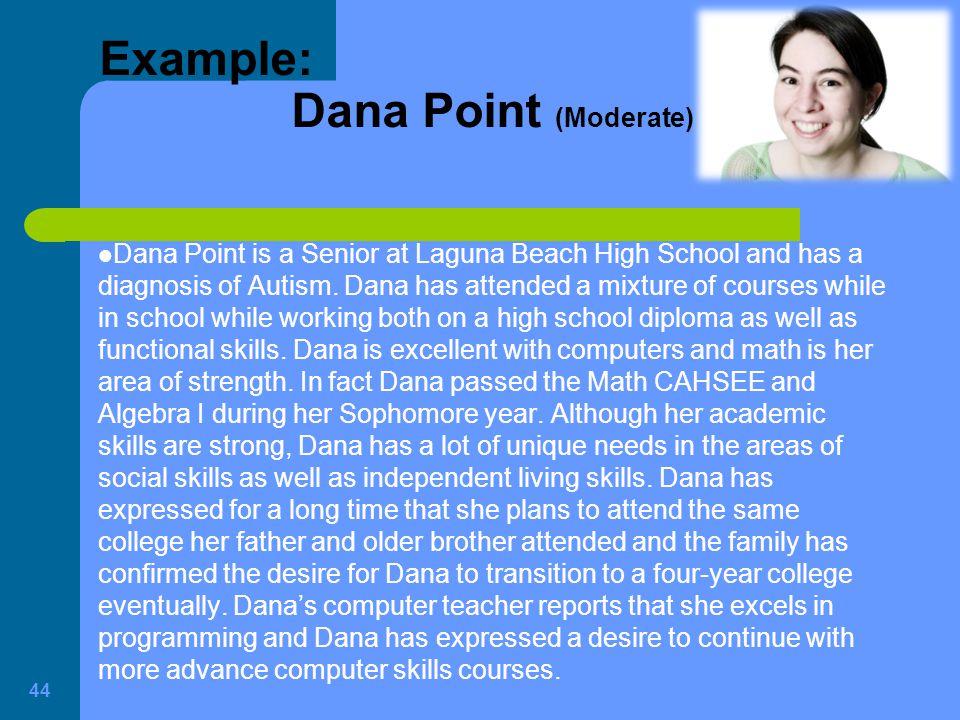 Example: Dana Point (Moderate)