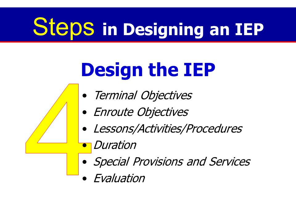 Steps in Designing an IEP