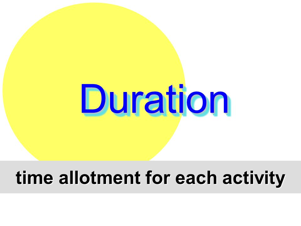 time allotment for each activity