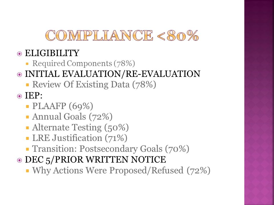 COMPLIANCE <80% ELIGIBILITY INITIAL EVALUATION/RE-EVALUATION
