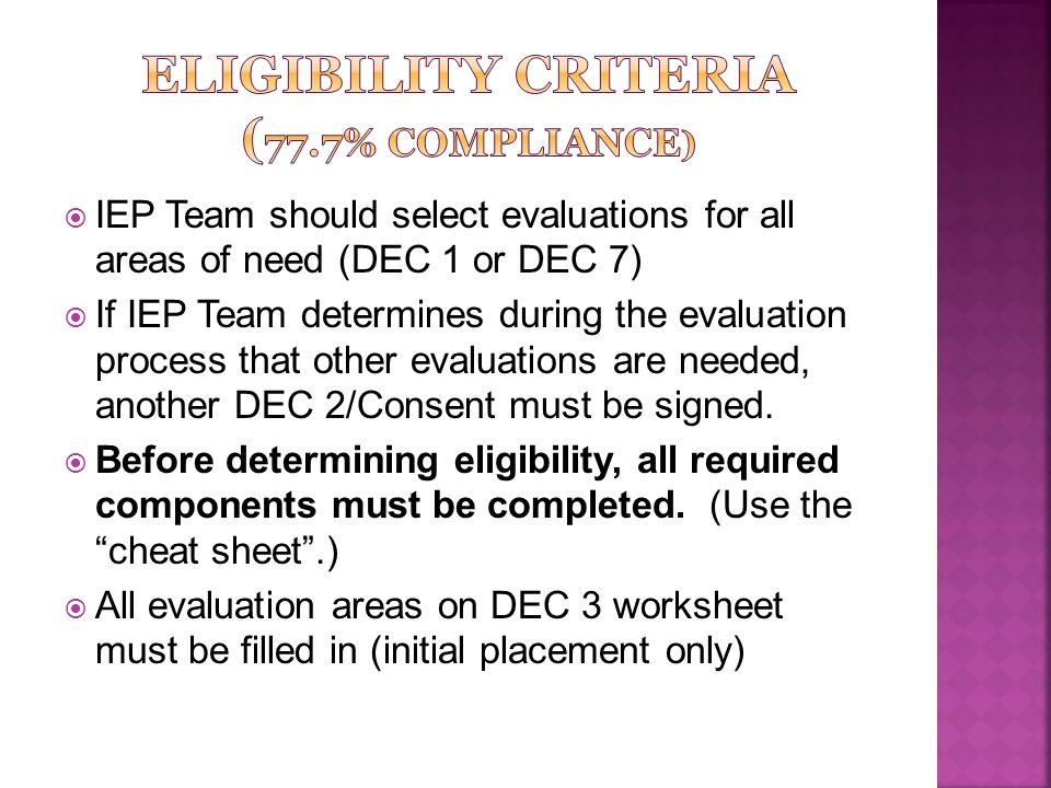 Eligibility criteria (77.7% compliance)
