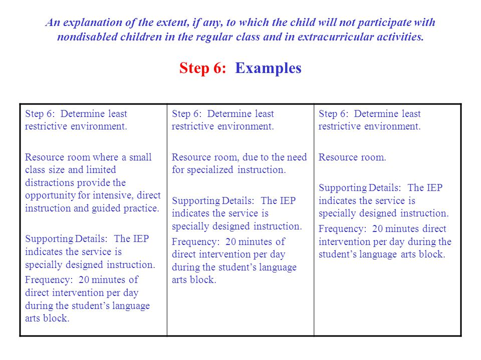 An explanation of the extent, if any, to which the child will not participate with nondisabled children in the regular class and in extracurricular activities.
