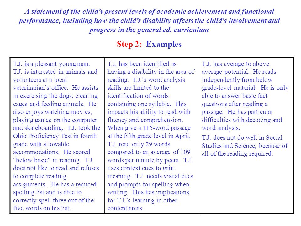 A statement of the child's present levels of academic achievement and functional performance, including how the child's disability affects the child's involvement and progress in the general ed. curriculum