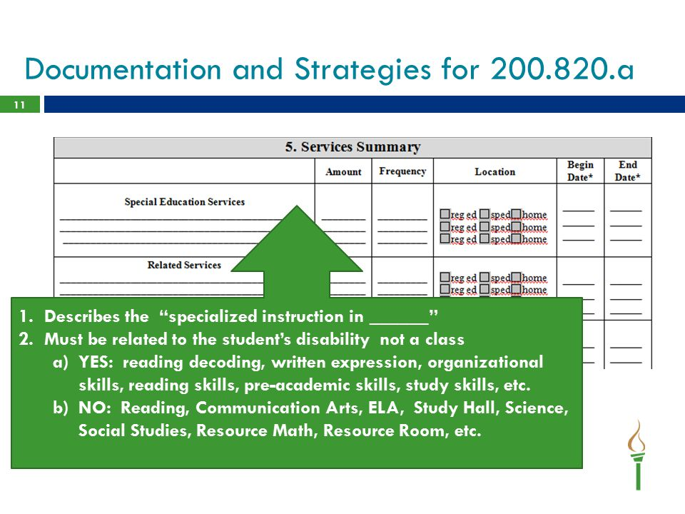Documentation and Strategies for 200.820.a