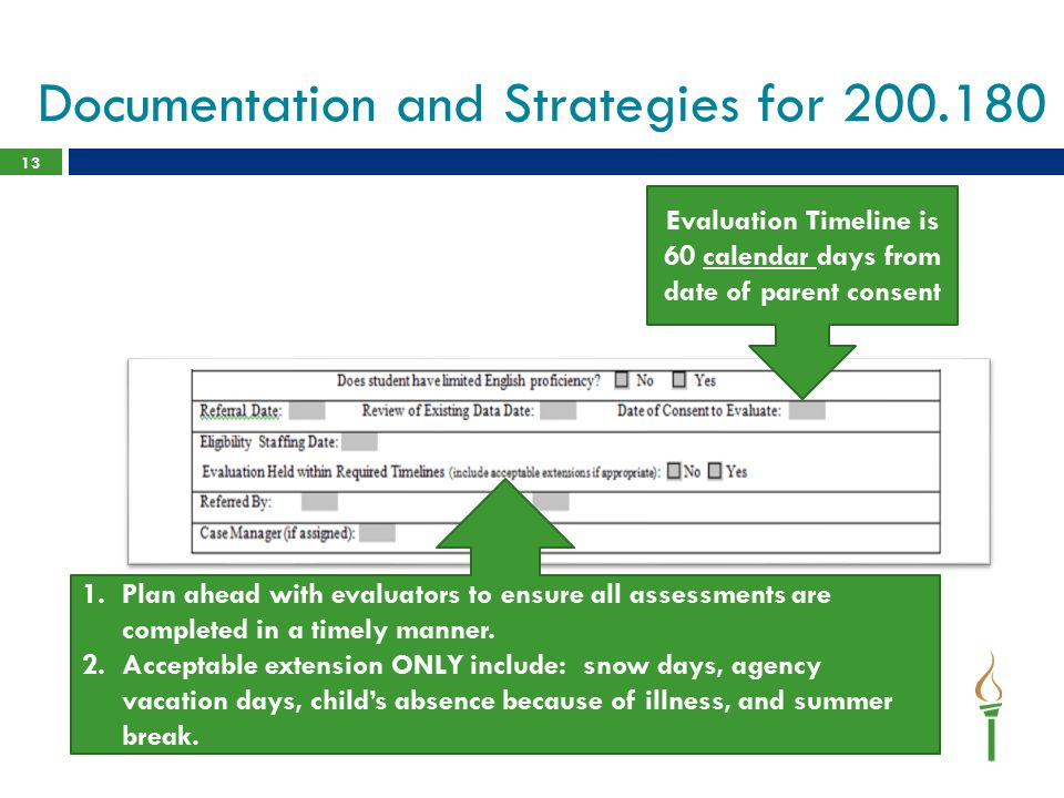 Documentation and Strategies for 200.180