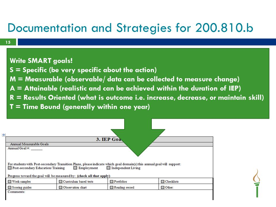 Documentation and Strategies for 200.810.b