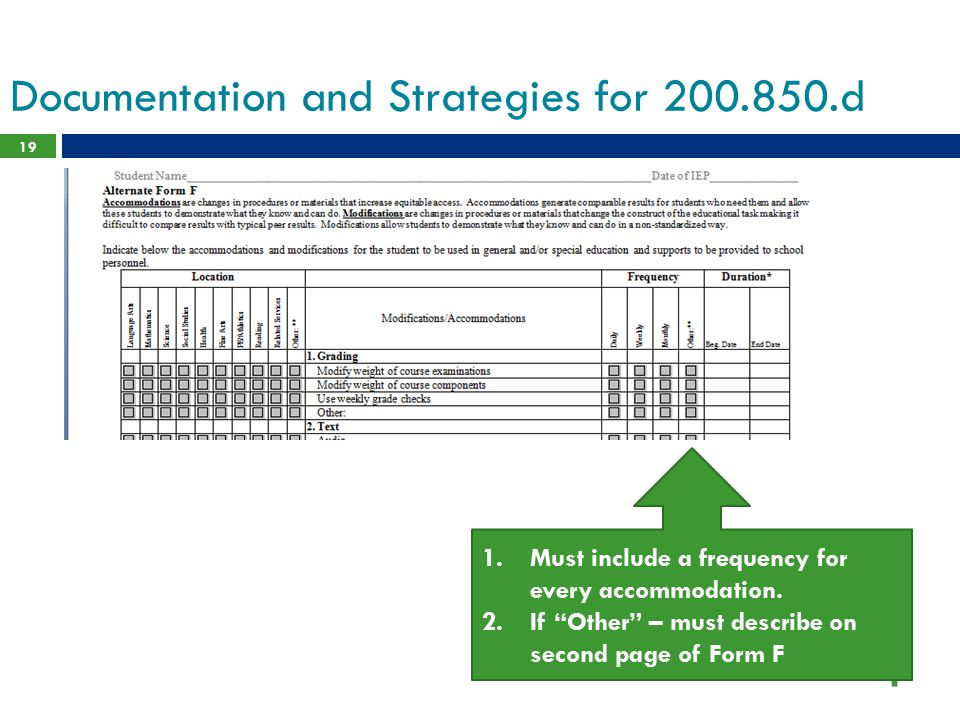 Documentation and Strategies for 200.850.d