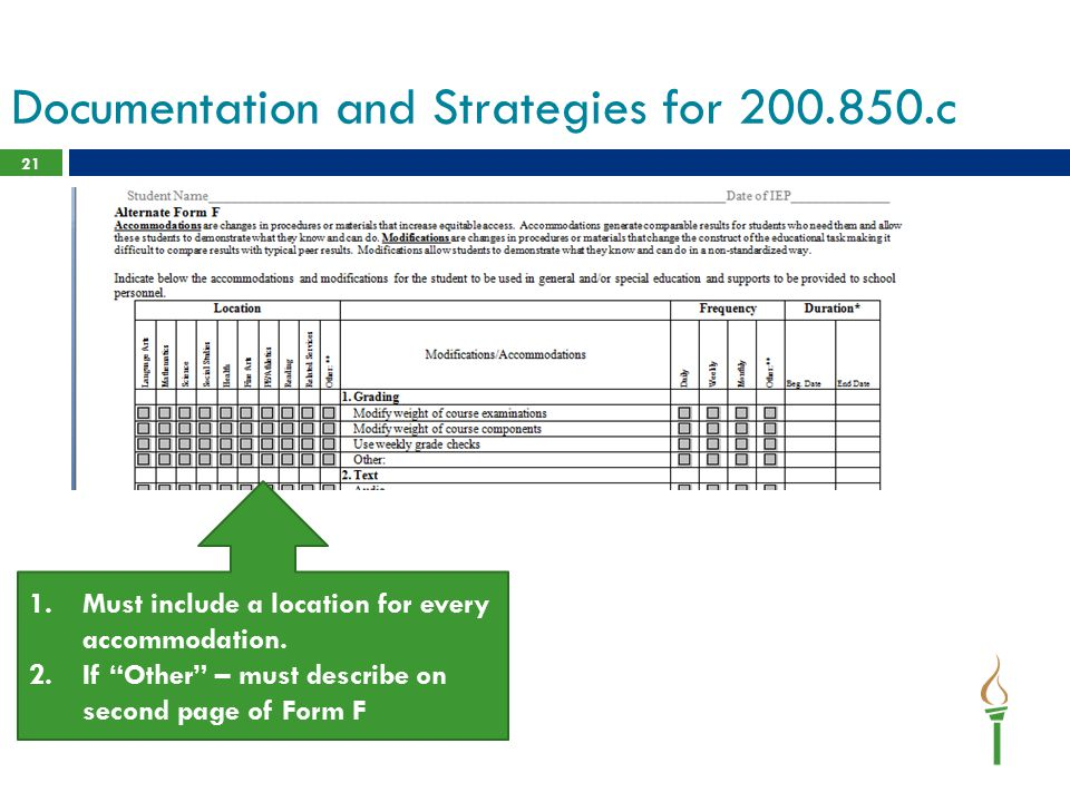 Documentation and Strategies for 200.850.c
