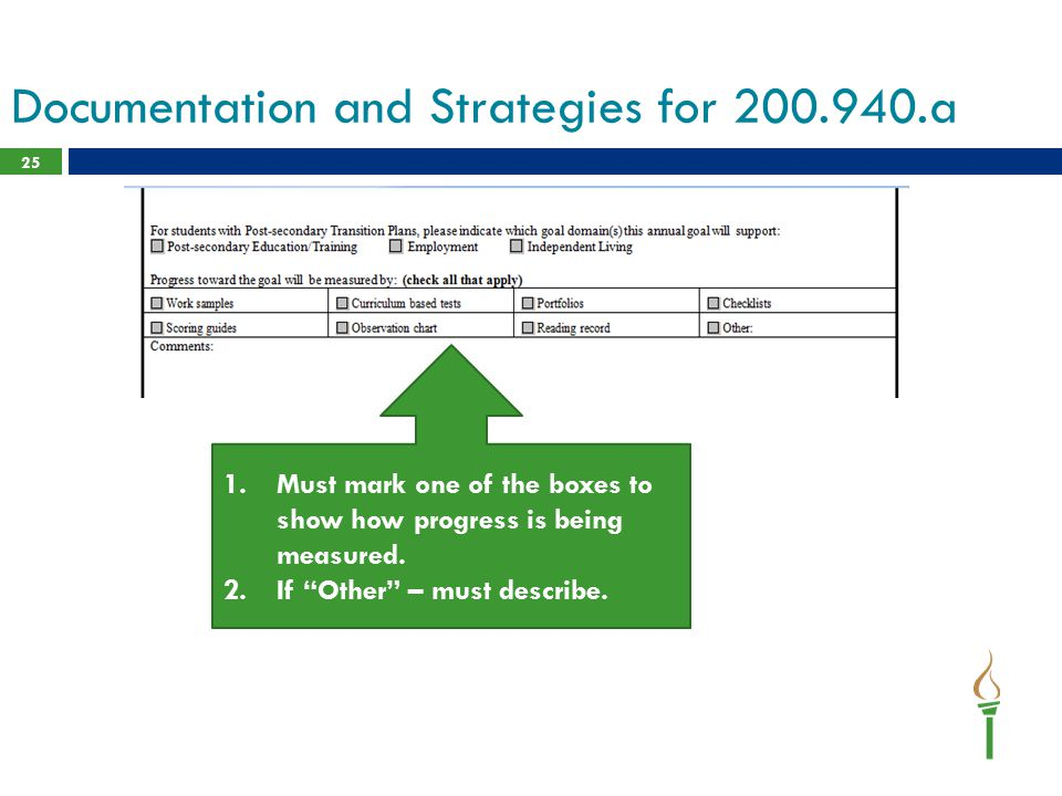 Documentation and Strategies for 200.940.a