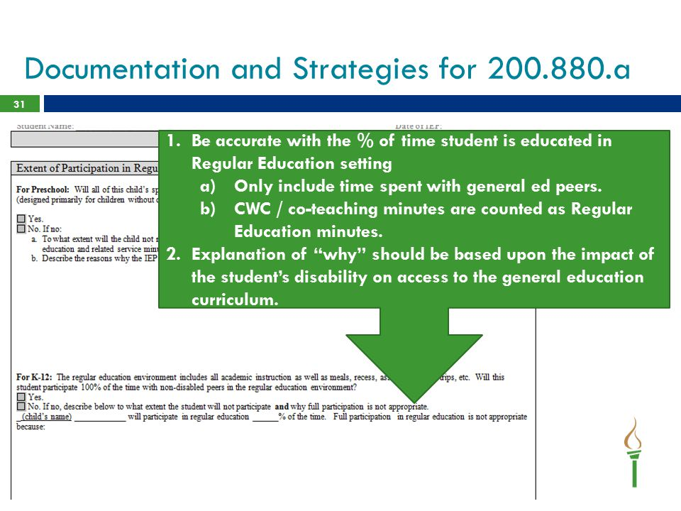 Documentation and Strategies for 200.880.a
