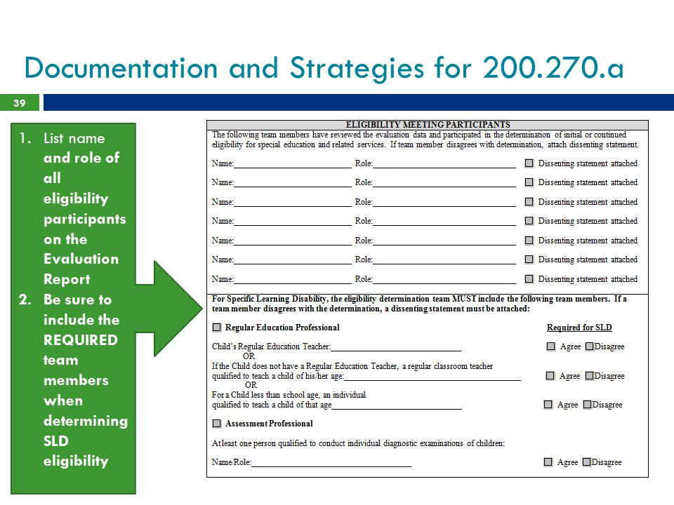 Documentation and Strategies for 200.270.a
