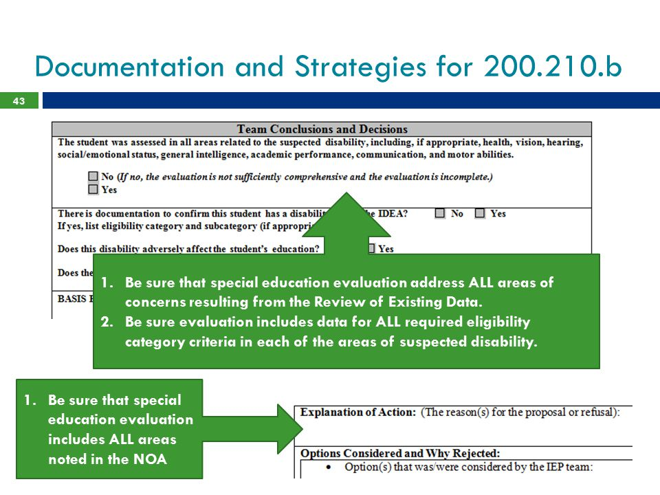 Documentation and Strategies for 200.210.b
