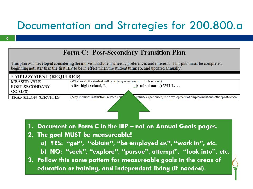 Documentation and Strategies for 200.800.a