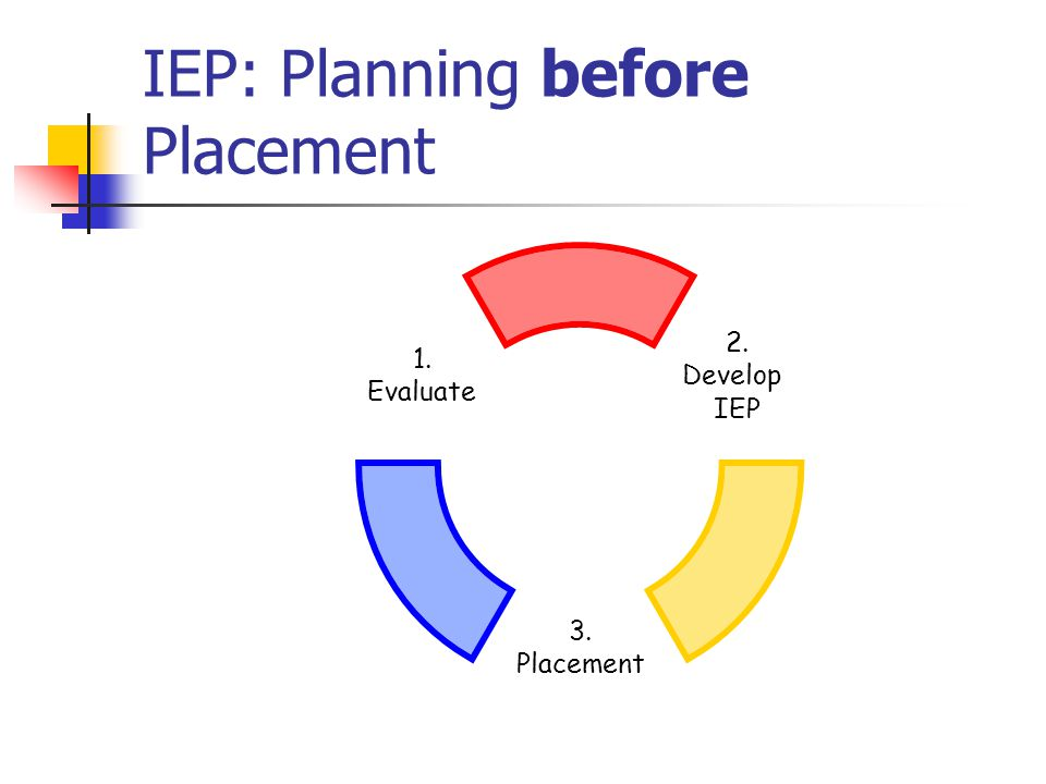 IEP: Planning before Placement