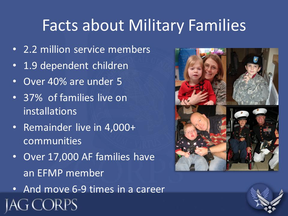 Facts about Military Families