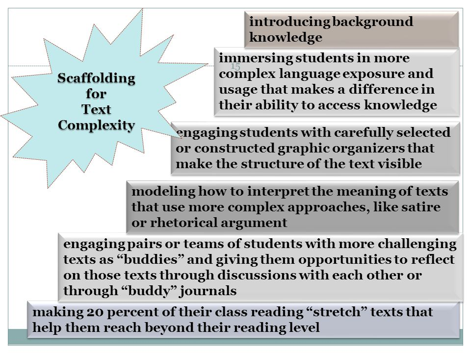 Scaffolding for Text Complexity