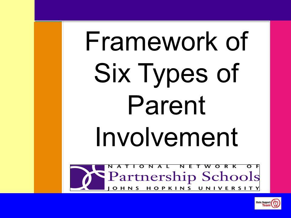 Framework of Six Types of Parent Involvement