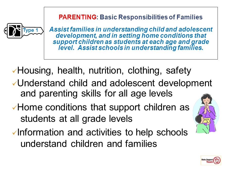 PARENTING: Basic Responsibilities of Families Assist families in understanding child and adolescent development, and in setting home conditions that support children as students at each age and grade level. Assist schools in understanding families.