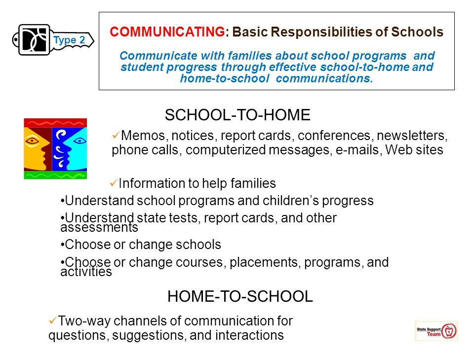COMMUNICATING: Basic Responsibilities of Schools