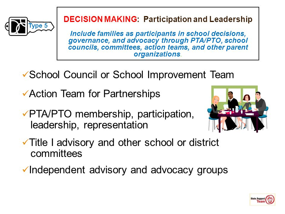 DECISION MAKING: Participation and Leadership