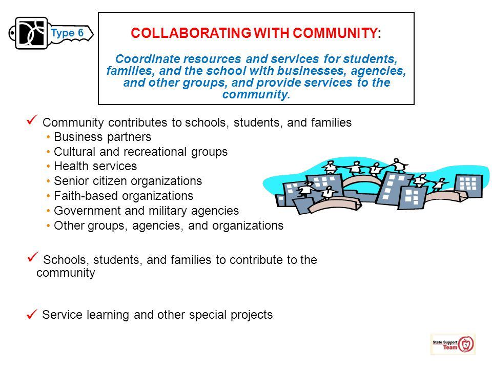 COLLABORATING WITH COMMUNITY: