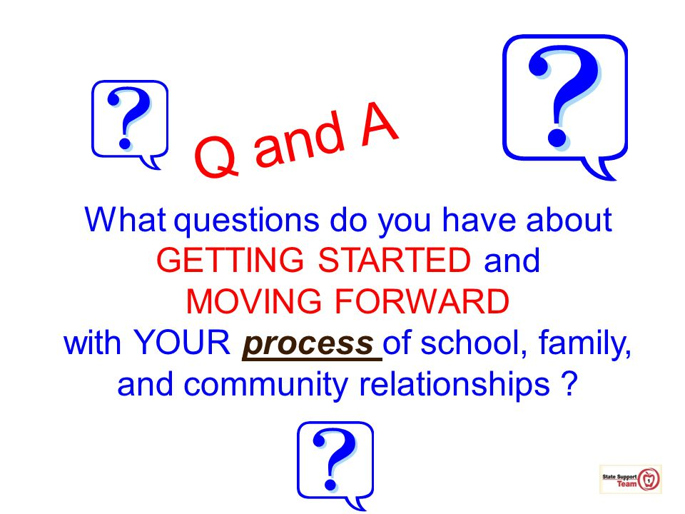 Q and A What questions do you have about GETTING STARTED and