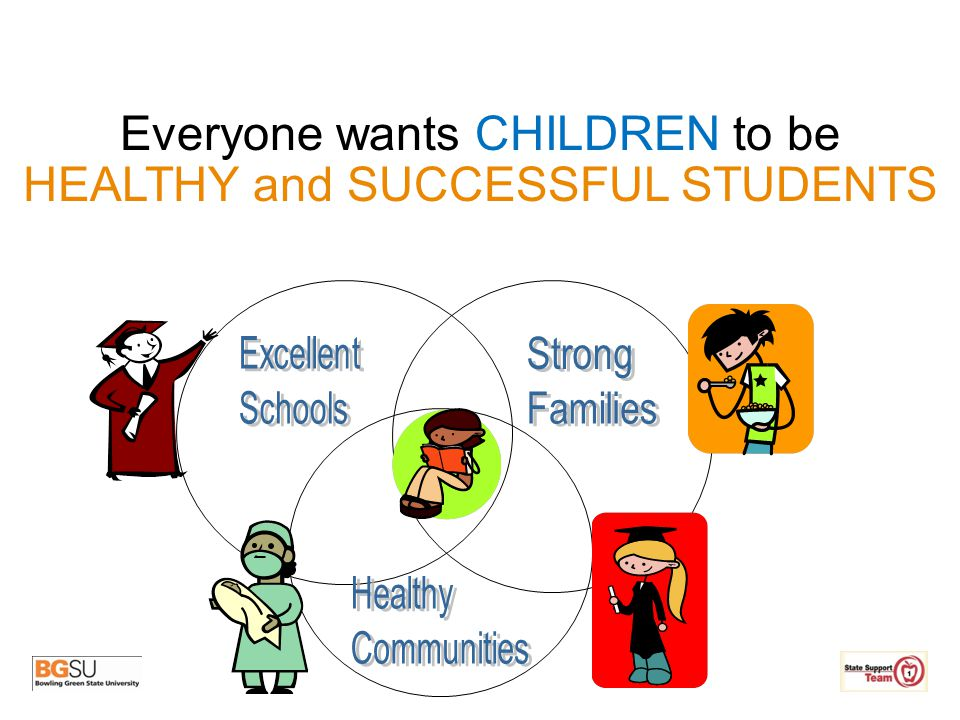 Everyone wants CHILDREN to be HEALTHY and SUCCESSFUL STUDENTS