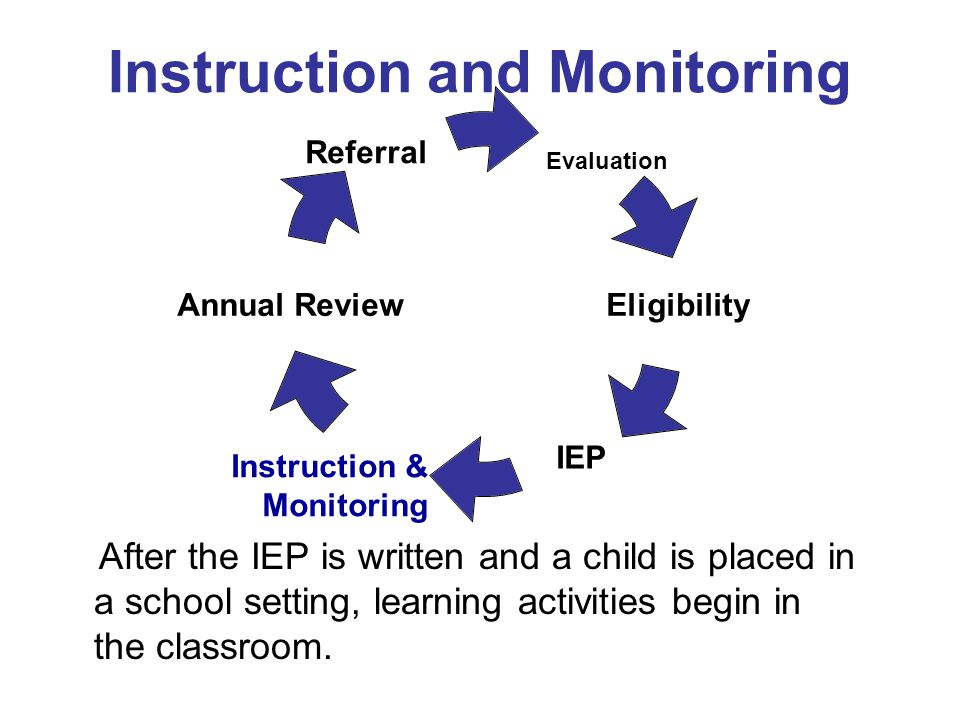 Instruction and Monitoring