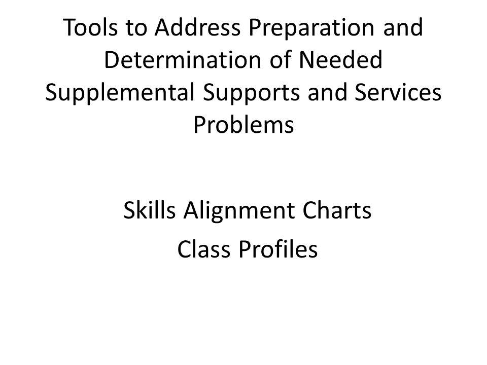 Skills Alignment Charts Class Profiles