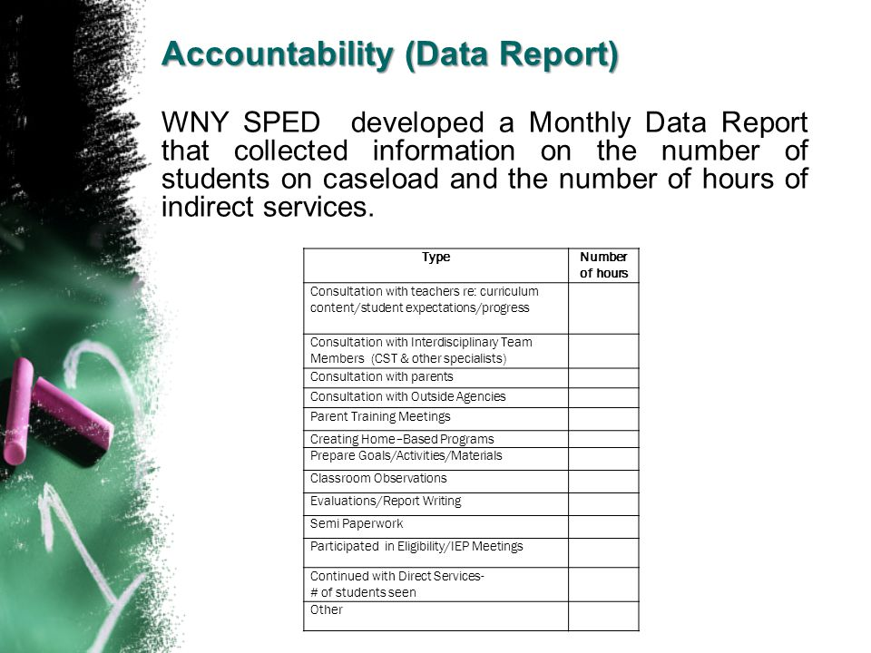 Accountability (Data Report)
