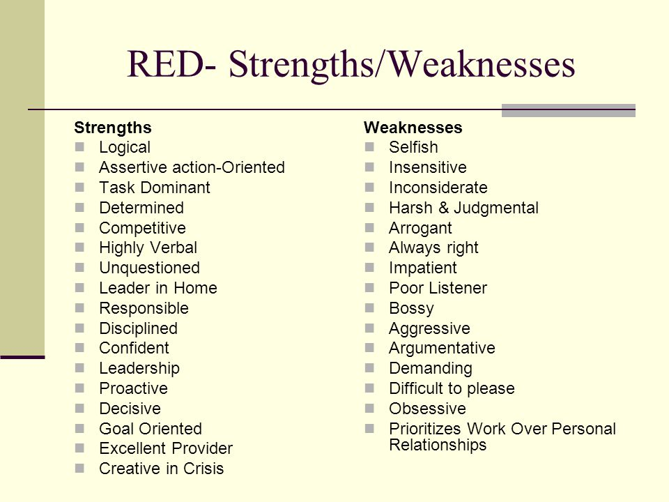 RED- Strengths/Weaknesses