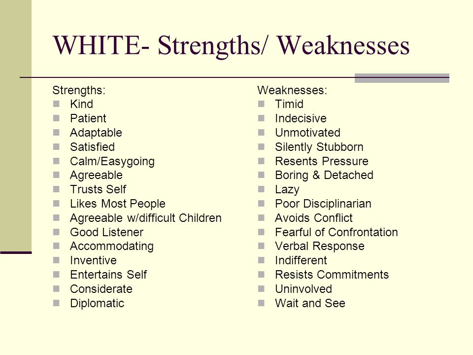 WHITE- Strengths/ Weaknesses