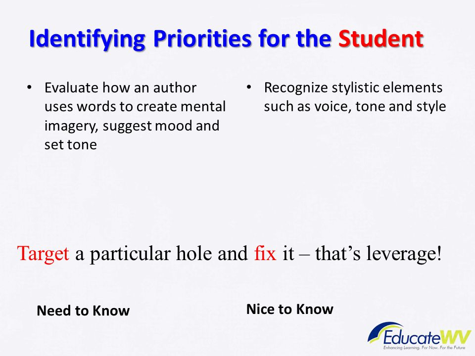 Identifying Priorities for the Student