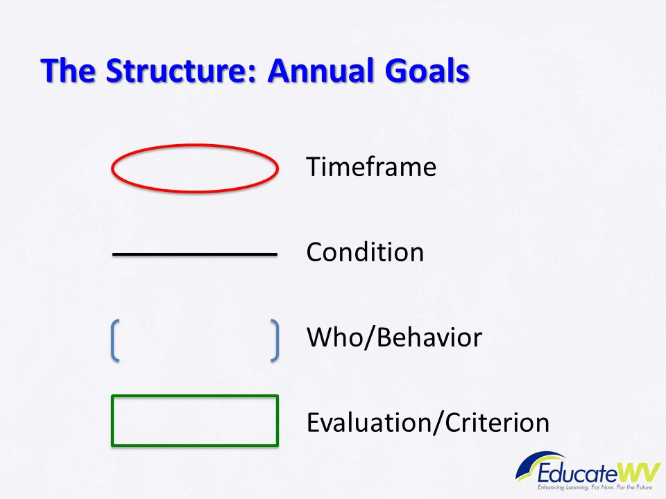 The Structure: Annual Goals