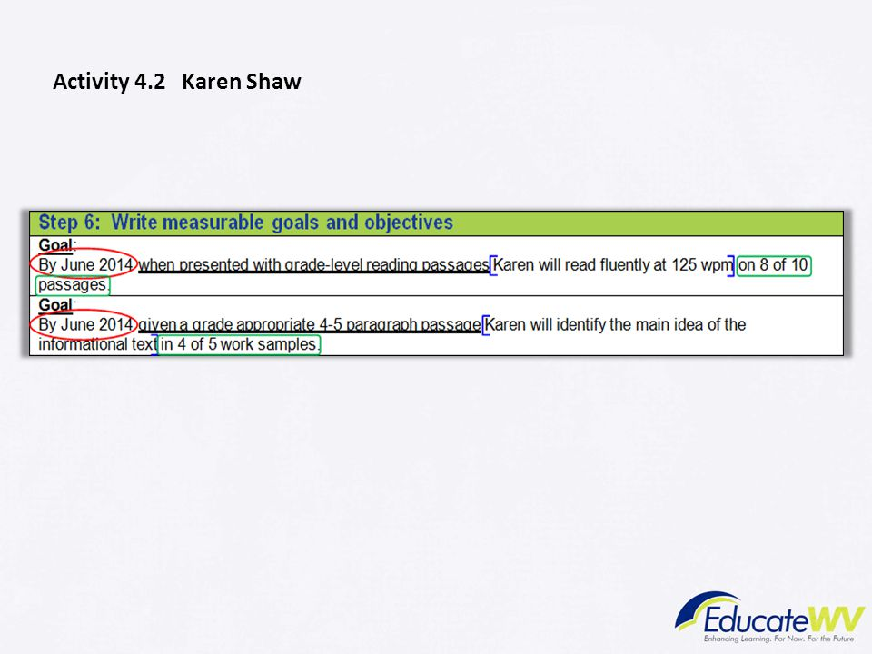 Activity 4.2 Karen Shaw ELA.6.R.C1.5