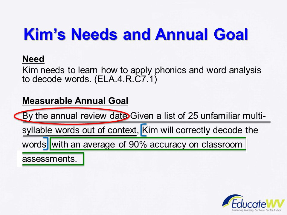 Kim's Needs and Annual Goal