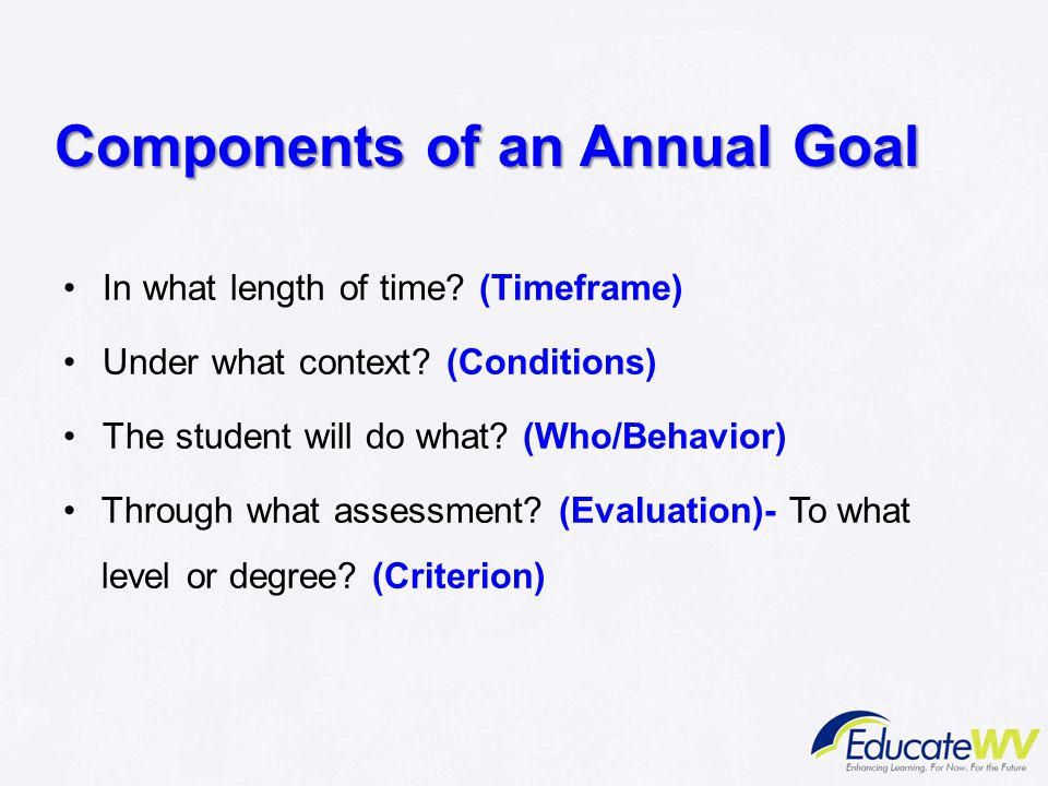 Components of an Annual Goal