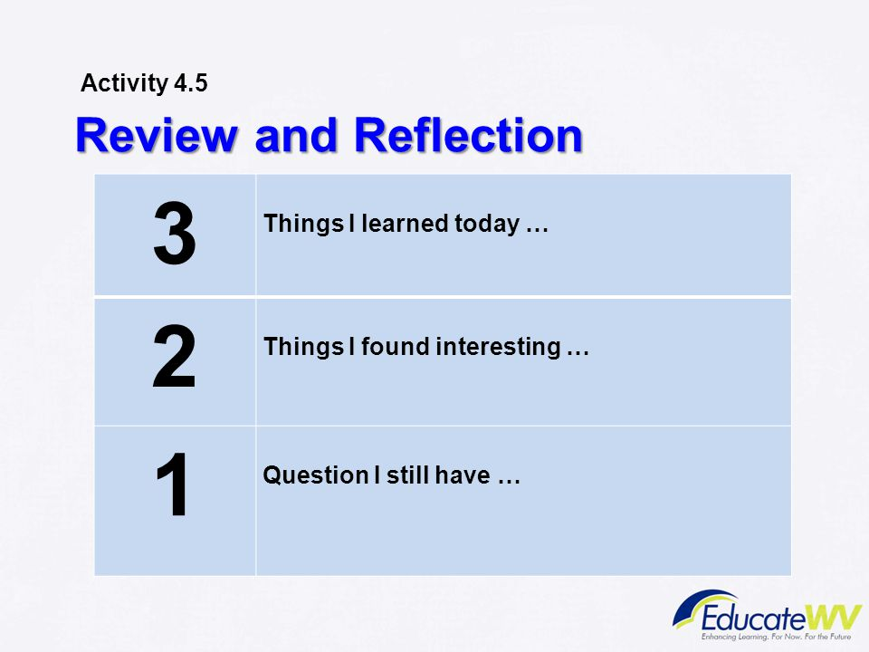 3 2 1 Review and Reflection Activity 4.5 Things I learned today …