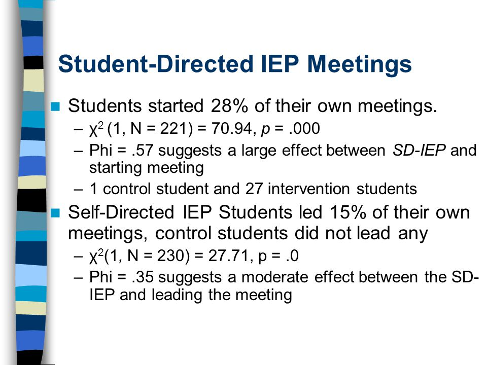 Student-Directed IEP Meetings