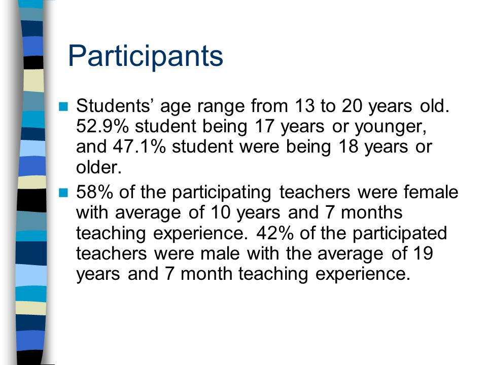 Participants Students' age range from 13 to 20 years old. 52.9% student being 17 years or younger, and 47.1% student were being 18 years or older.