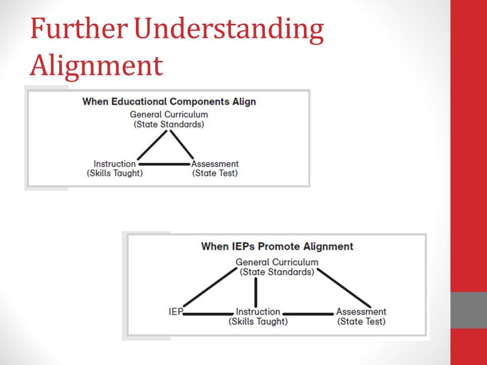 Further Understanding Alignment
