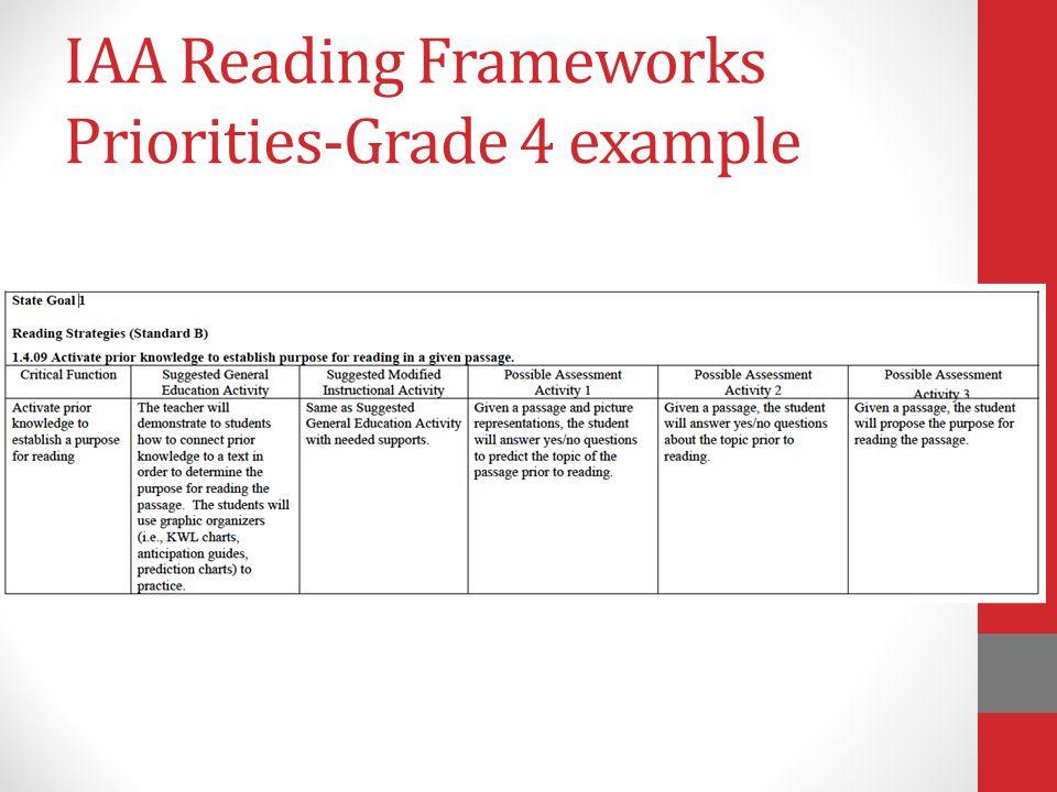 IAA Reading Frameworks Priorities-Grade 4 example