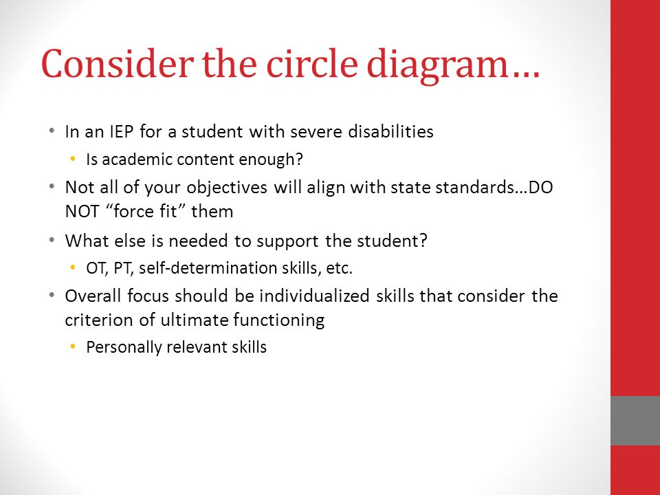 Consider the circle diagram…