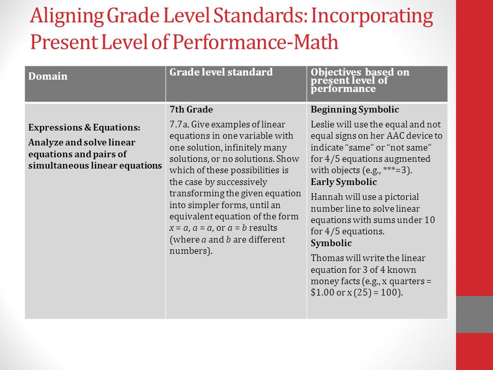 Aligning Grade Level Standards: Incorporating Present Level of Performance-Math
