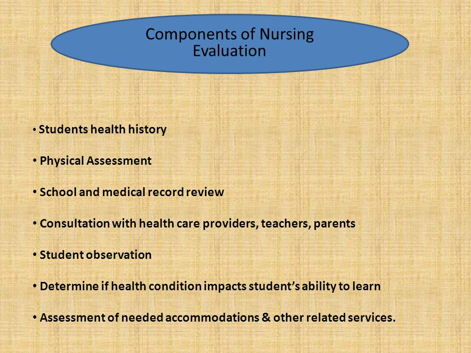 Components of Nursing Evaluation