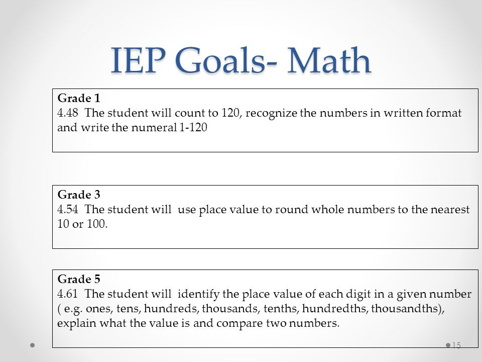 IEP Goals- Math Grade 1. 4.48 The student will count to 120, recognize the numbers in written format and write the numeral 1-120.