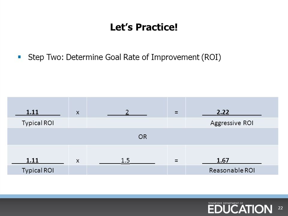 Let's Practice! Step Two: Determine Goal Rate of Improvement (ROI)