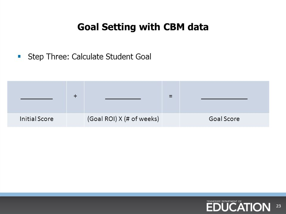 Goal Setting with CBM data