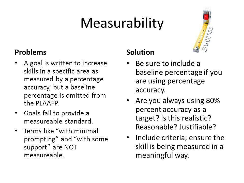 Measurability Problems Solution