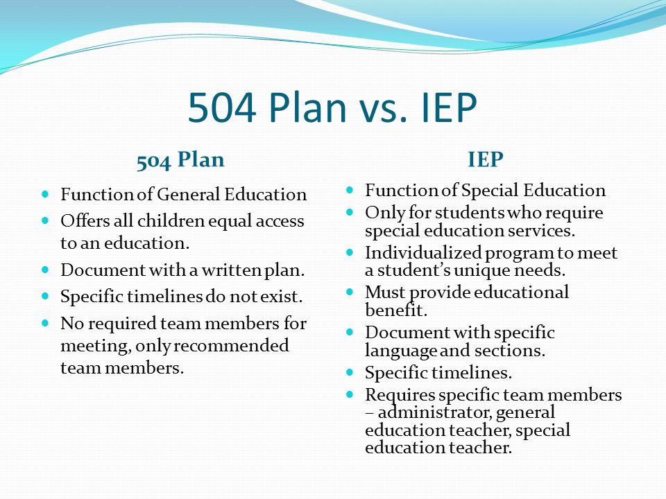 504 Plan vs. IEP 504 Plan IEP Function of General Education